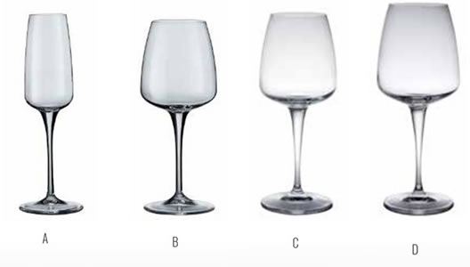 Aurum Range of Glassware